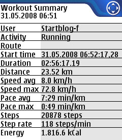 Screenshot Nokia Sports Tracker