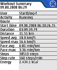 Großbeeren-Lauf: Daten des Nokia Sports Tracker