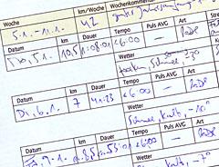 Trainings-Tagebuch