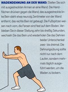 Richtiges Stretching im Jahr 2007