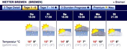 Wettervorhersage: Regen