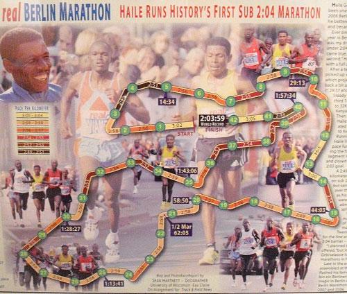 Grafik Zwischenzeiten Weltrekord Haile Gebrselassie