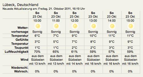 Grafik mit Sonne und Temperaturen von 6-11 Grad für Lübeck am 23.10.2011