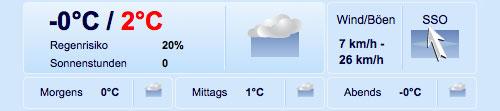 Grafik Wettervorhersage: 0-1 Grad, Regenwahrscheinlichkeit 20%, wolkig, 0 Sonnenstunden