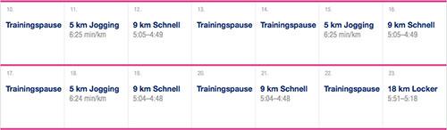 Ausschnitt Phase schnellerer Läufe - Asics-Marathon-Trainingsplan