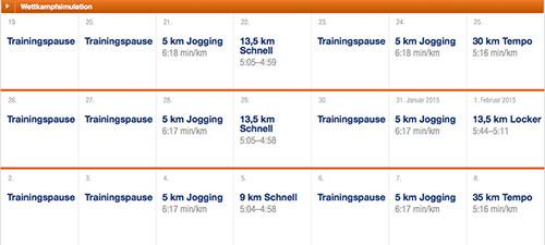 Phase Wettkampfsimulation - Asics-Marathon-Trainingsplan