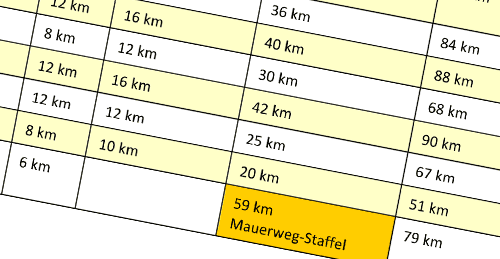 Trainingsplan Ultralauf