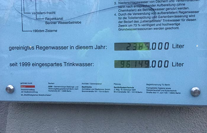 Schild mit digitaler Anzeige: seit 1999 eingespartes Trinkwasser: 96.149.000 Liter